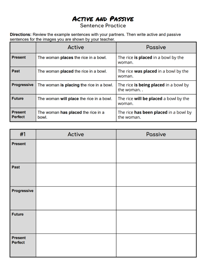 This handout has examples of active and passive sentences in present, past, progressive, future, and present perfect. It then provides a graphic organizer for students to practice writing their own passive and active sentences.